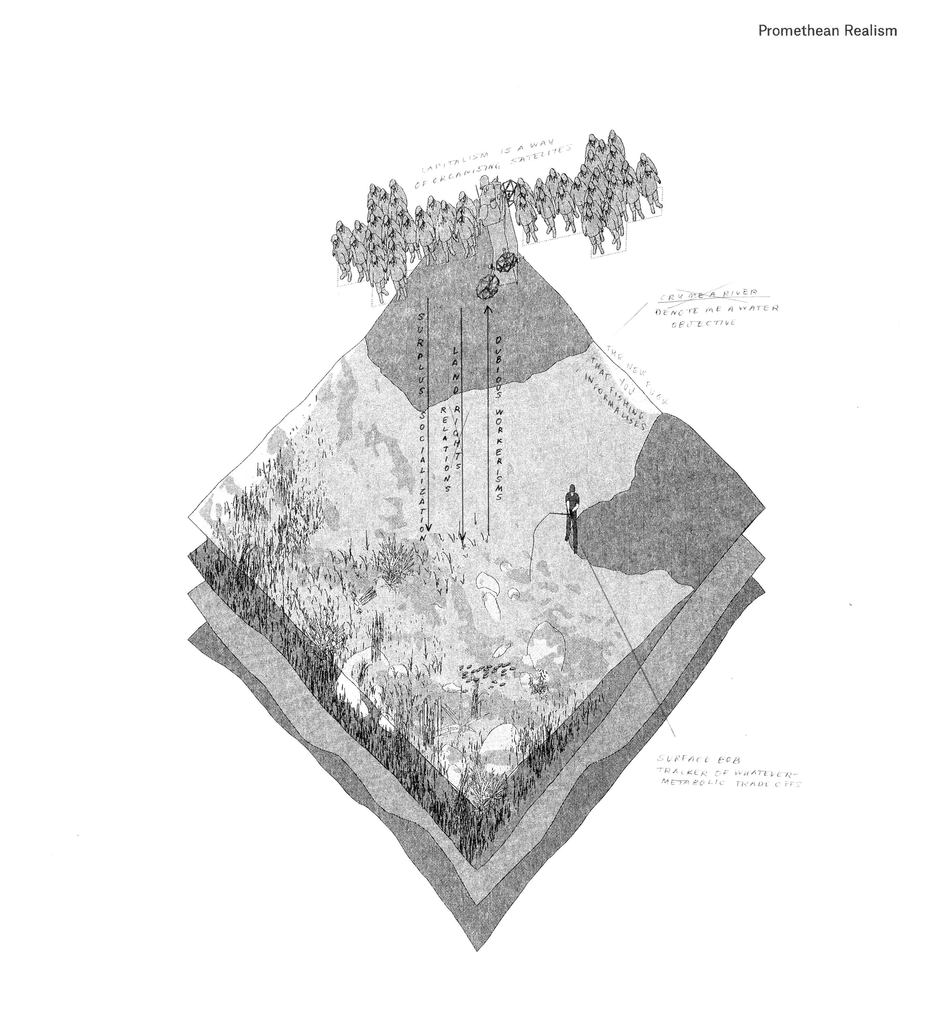 Groß Bewässerungssystem Schaltplan Galerie - Schaltplan Serie ...